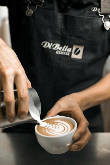 Coffee Shop Loyalty