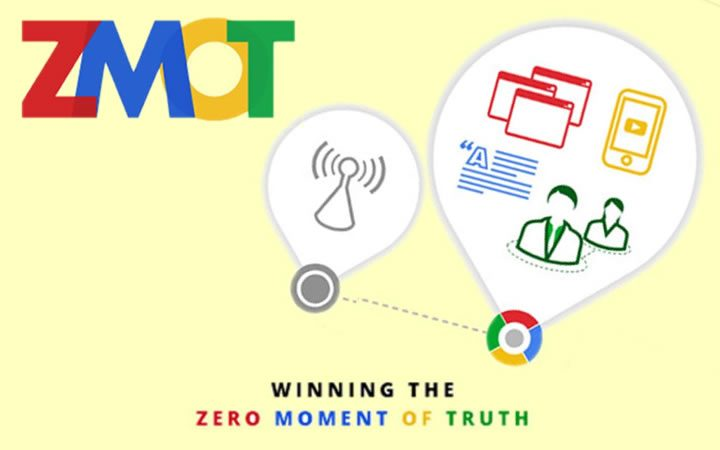 The Zero Moment Of Truth